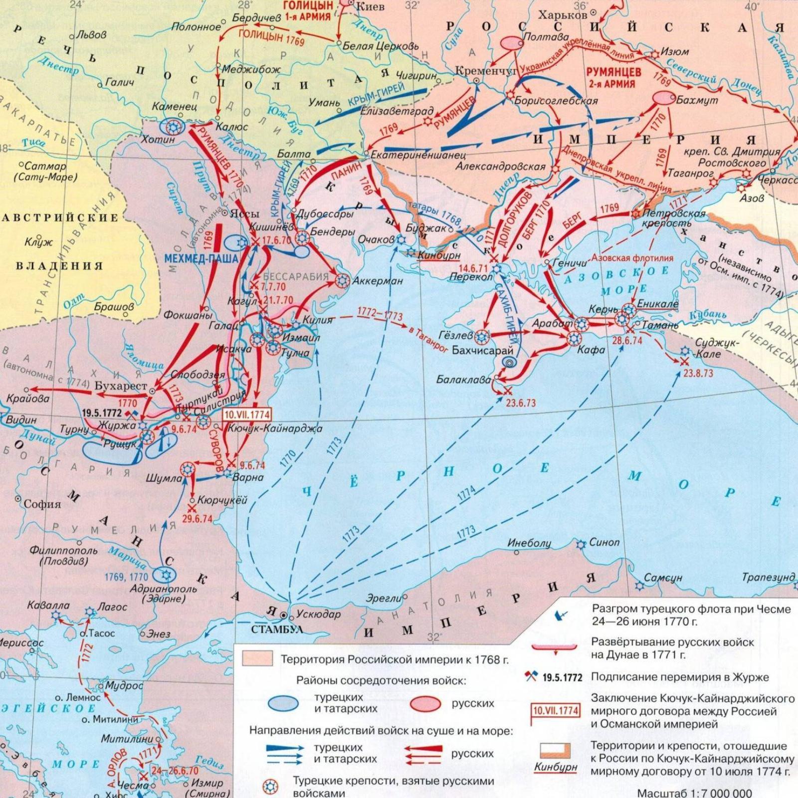 Русско-турецкая война.