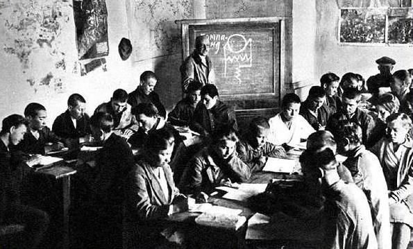 Ликвидация неграмотности в казахстане в 20 е годы
