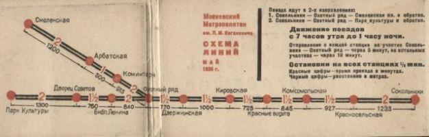 истории московского метро