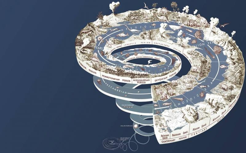 Цикличность истории — древняя философская идея.