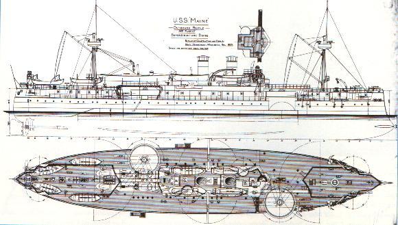 Схема броненосного крейсера «Мэн». <br>