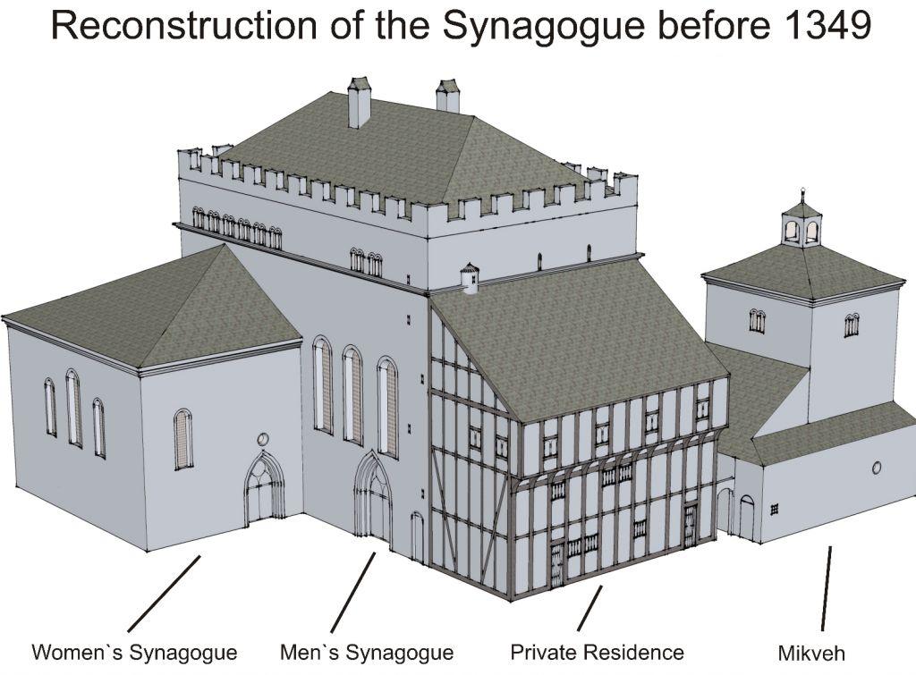 Реконструкция средневековой синагоги в Кёльне.