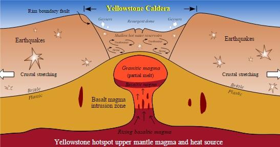 В каких странах есть вулканы