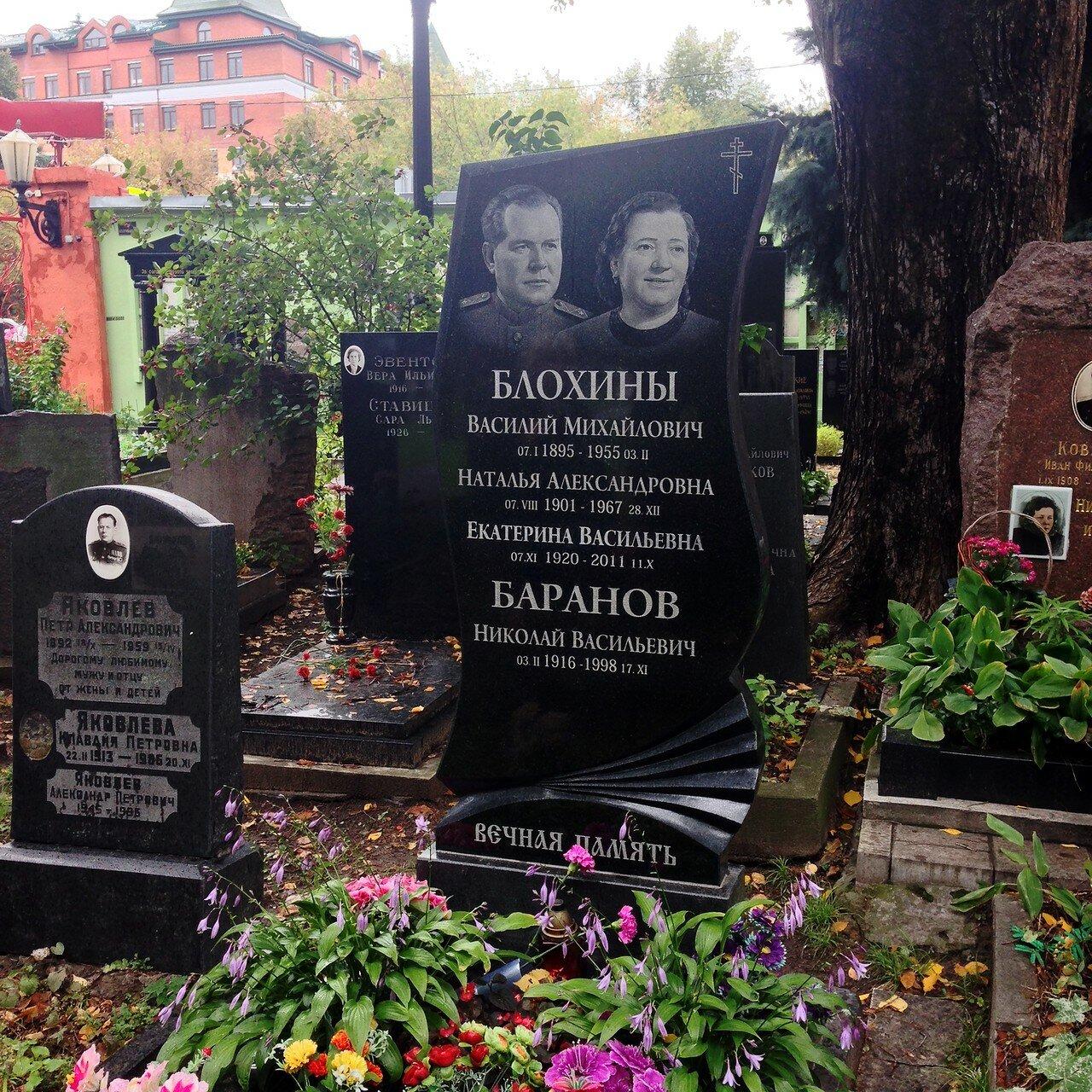 Могила Блохиных.