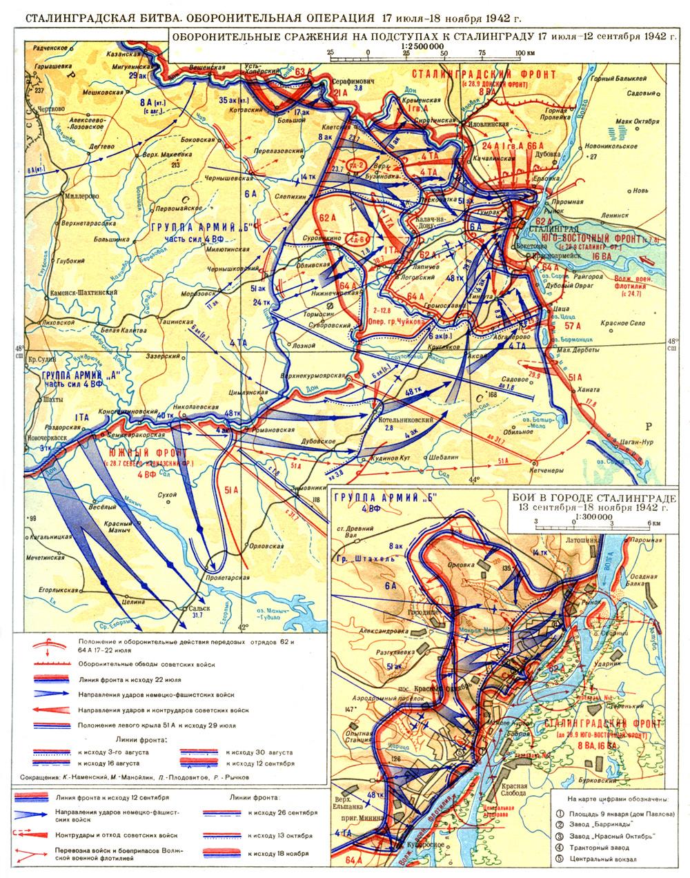 Сталинградская битва – перелом в Великой Отечественной войне