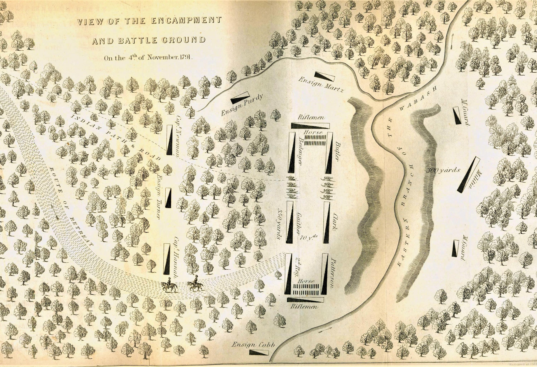 Силы сторон перед боем. В центре— окруженный лагерь Сент-Клэра.