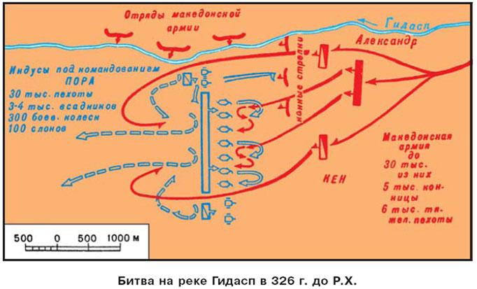 Схема расположения войск.